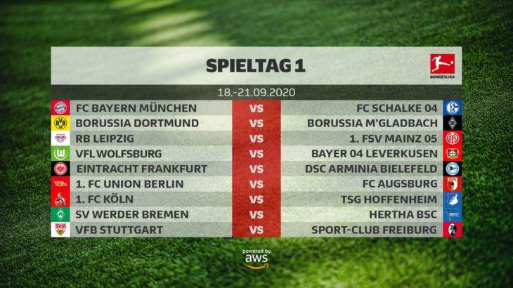 20/21シーズンのブンデスリーガ日程発表 RBライプツィヒはマインツと開幕戦